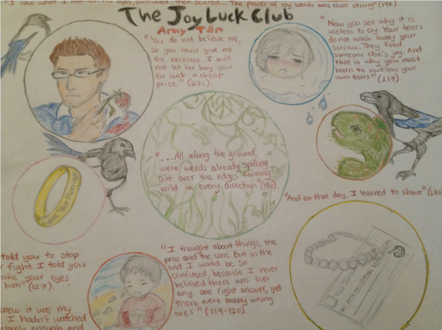motifs in joy luck club Need help on symbols in amy tan's the joy luck club check out our detailed  analysis from the creators of sparknotes.