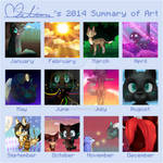 Summary 2014