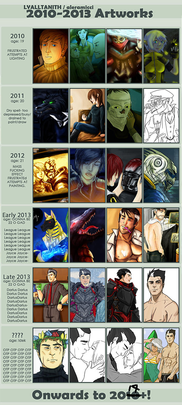 Kamaniki's Improvement Meme (2010-2014++ ver) by aleramicci