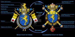 Aquilaan Heraldry