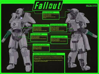 Assaultron Brotherhood of Steel CONCEPT by destallano4