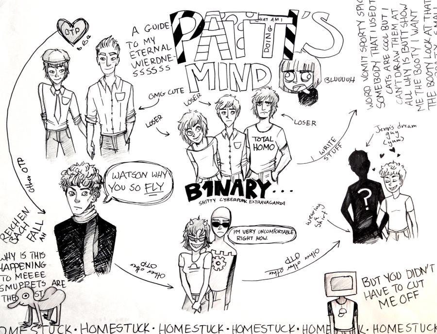 Diagram of my Brain by KaminaX