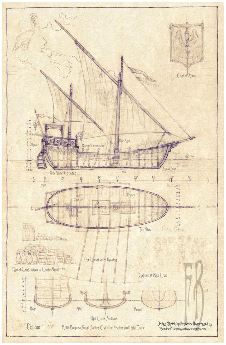 Sailing Vessel 25m by Built4ever