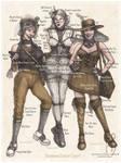 Steampunk Fashion Council