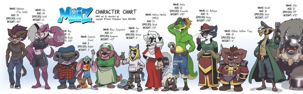 MAiZ Character Chart