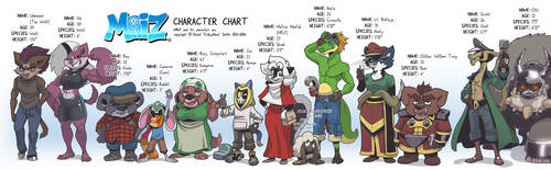 MAiZ Character Chart by SupaCrikeyDave