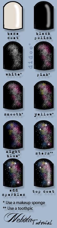 Nebula Tutorial by didoo0501