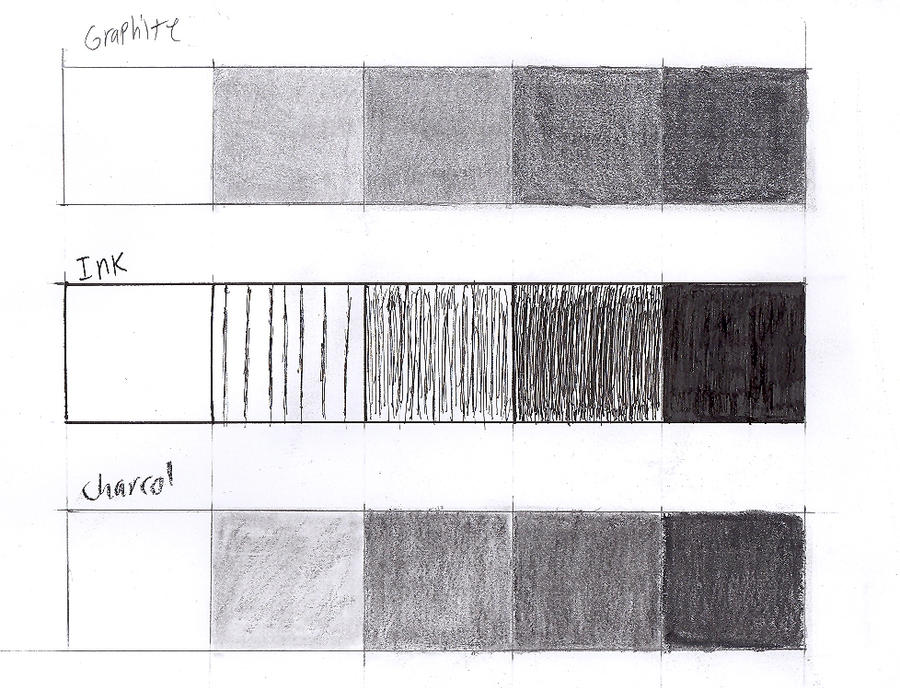 Tonal scale in pencil dating 5