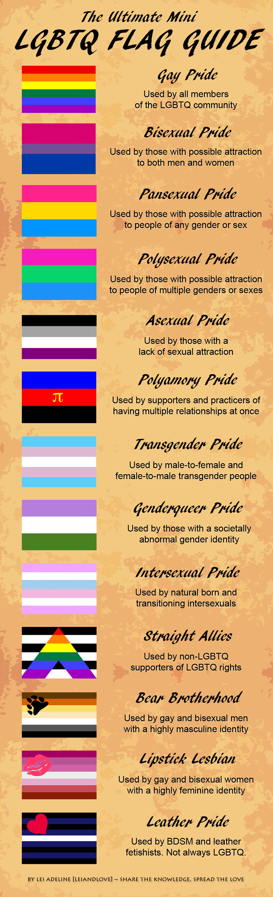 Sexuality Flags And Their Meanings