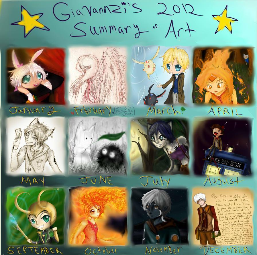 Gia's 2012 Summary o' art by Checker-Bee