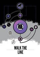 The Dark Avengers team-chart by Predabot
