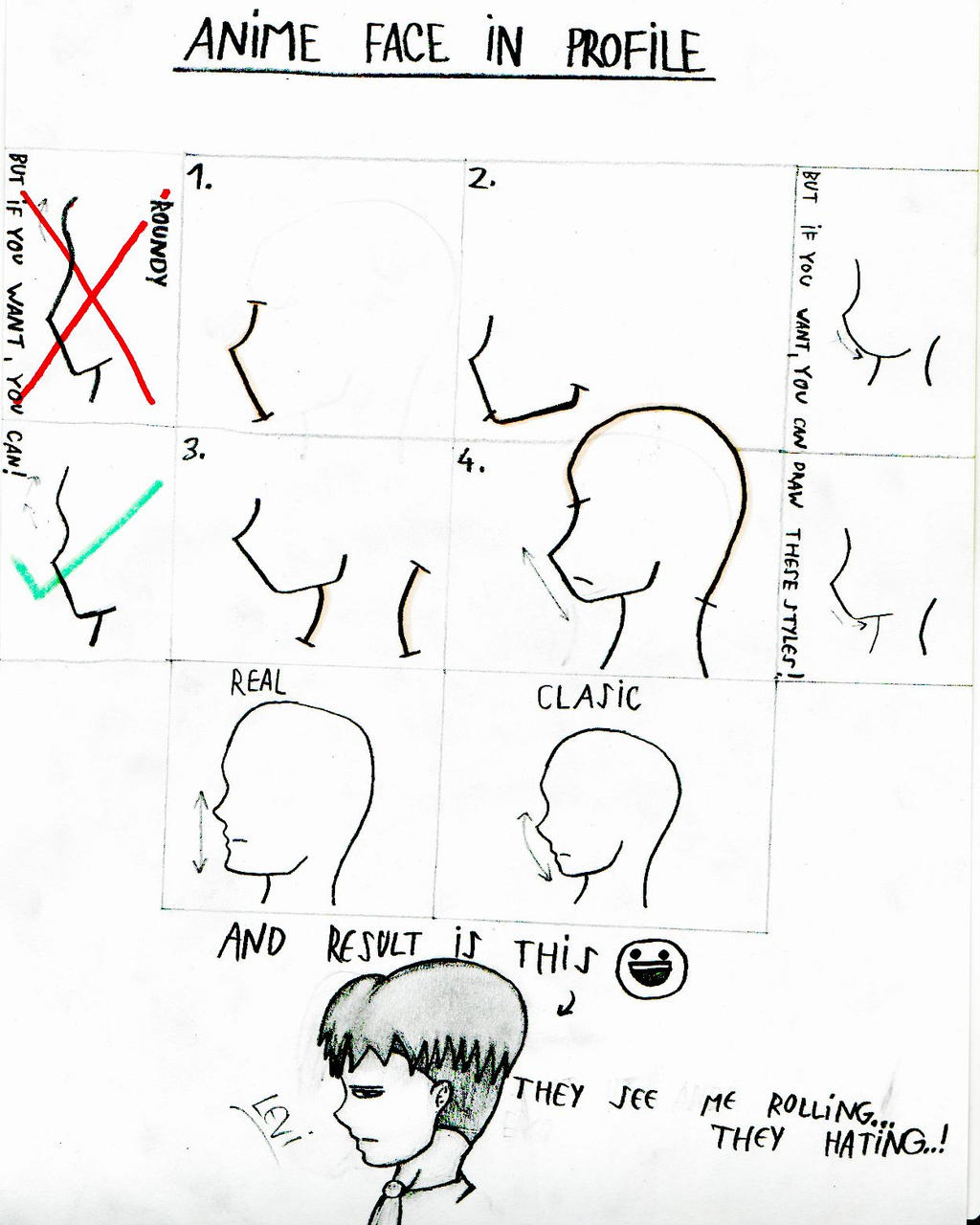 how to draw a profile face