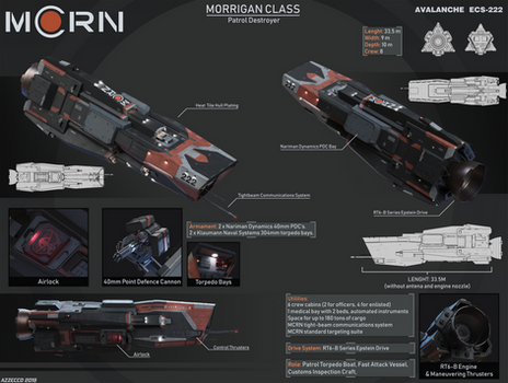 Morrigan Class Infographic [The Expanse]