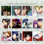 Summary of Art: 2014