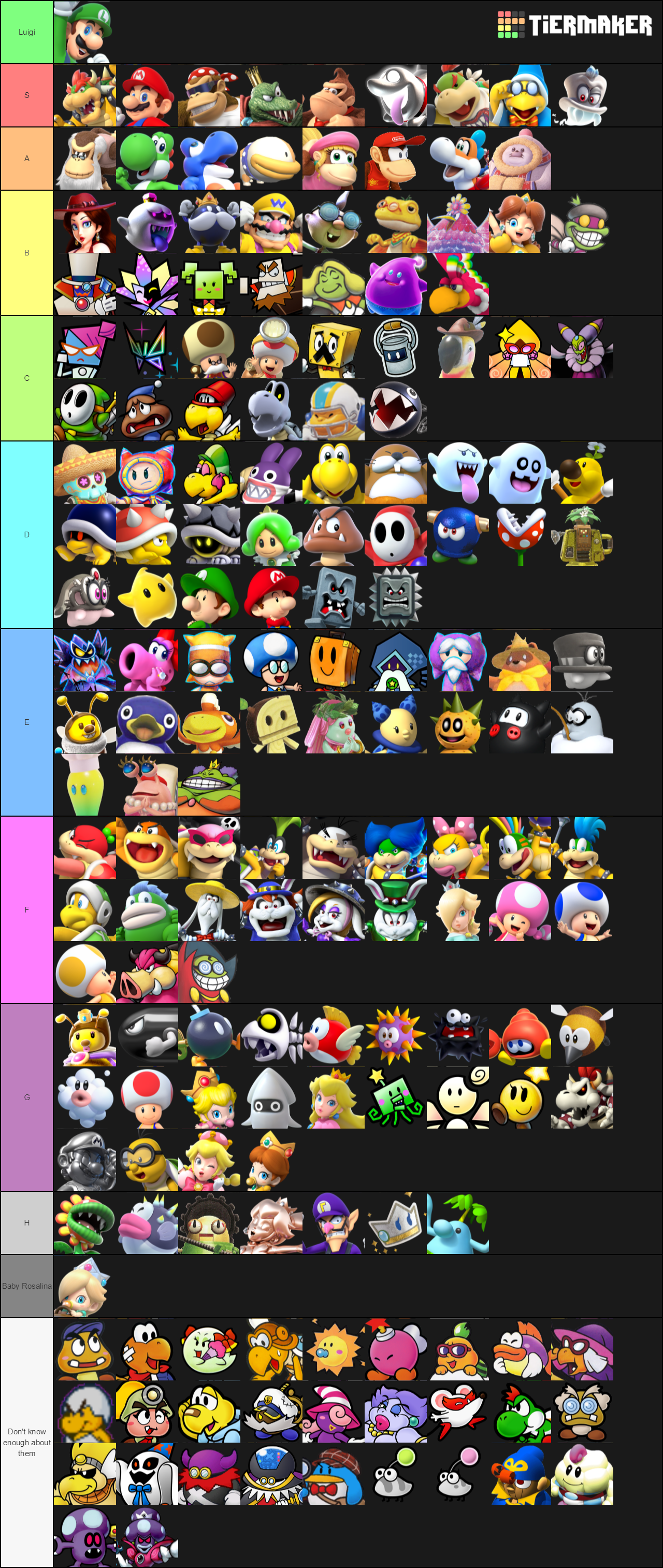 Ultimate Mario Character Tier List By Iwatchcartoons715 On Deviantart