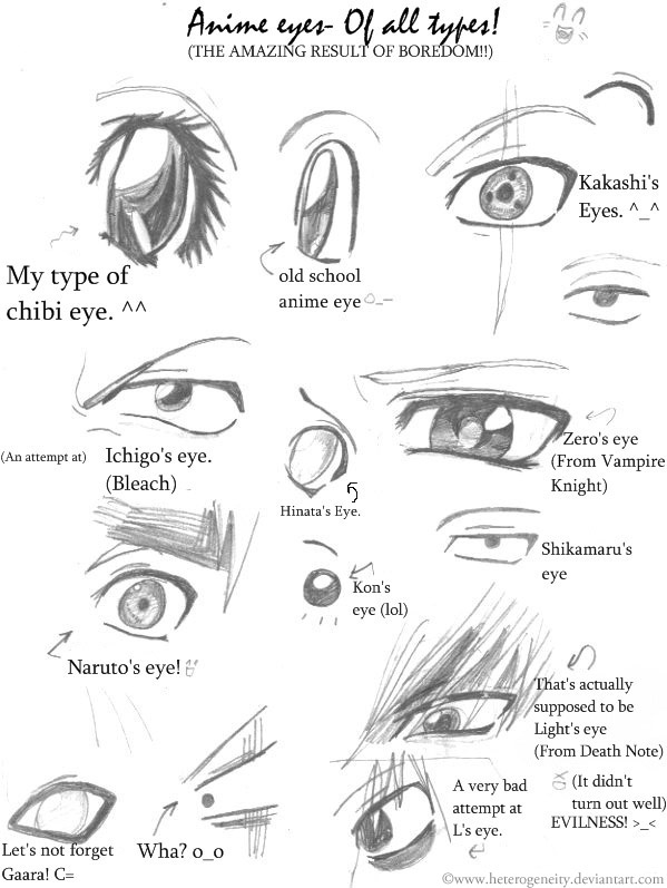 Anime eyes practice by heterogeneity on deviantart