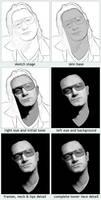 :: Bono WIP combo ::