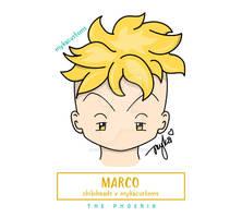 Chibihead Marco