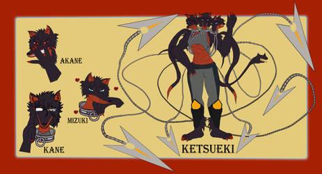 Ketsueki Character Sheet
