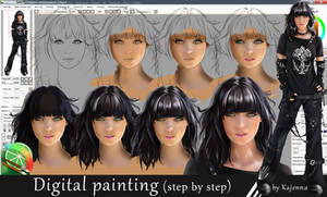 Digital painting (step by step)