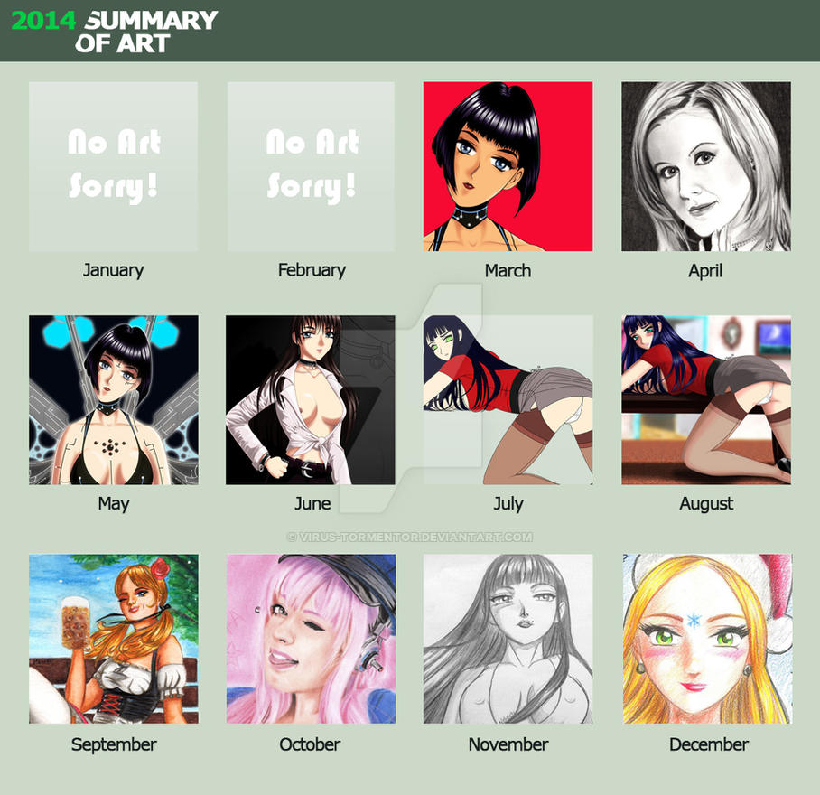2014 Summary by otherdruid