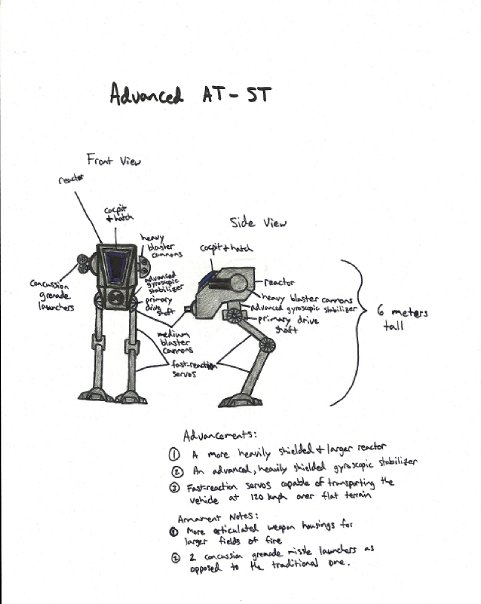 Advanced AT-ST by NinjaWereWulf