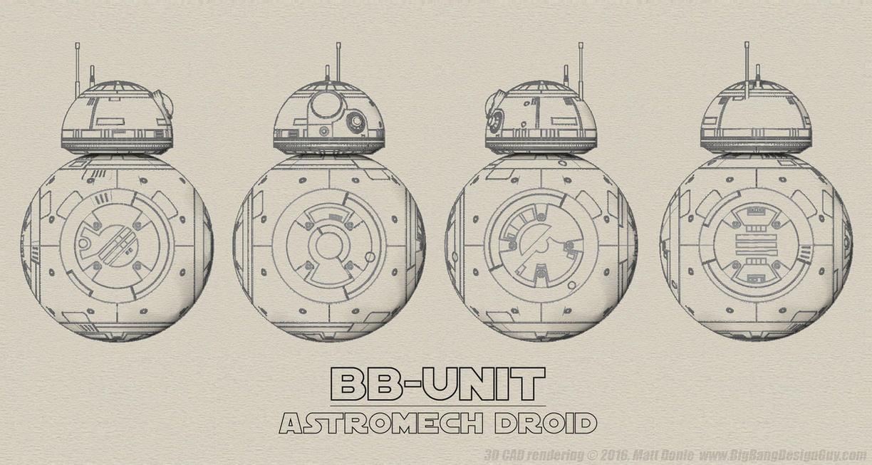 BB-8 Schematic Blueprint Turnaround by Ravendeviant on DeviantArt
