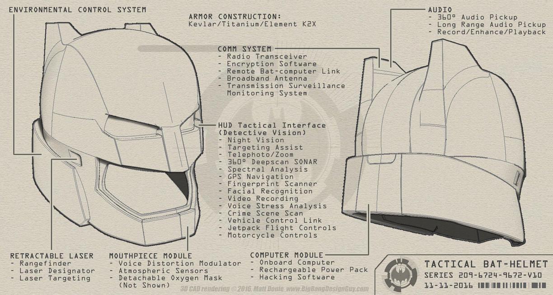 Batman Helmet Schematics 02 by Ravendeviant on DeviantArt