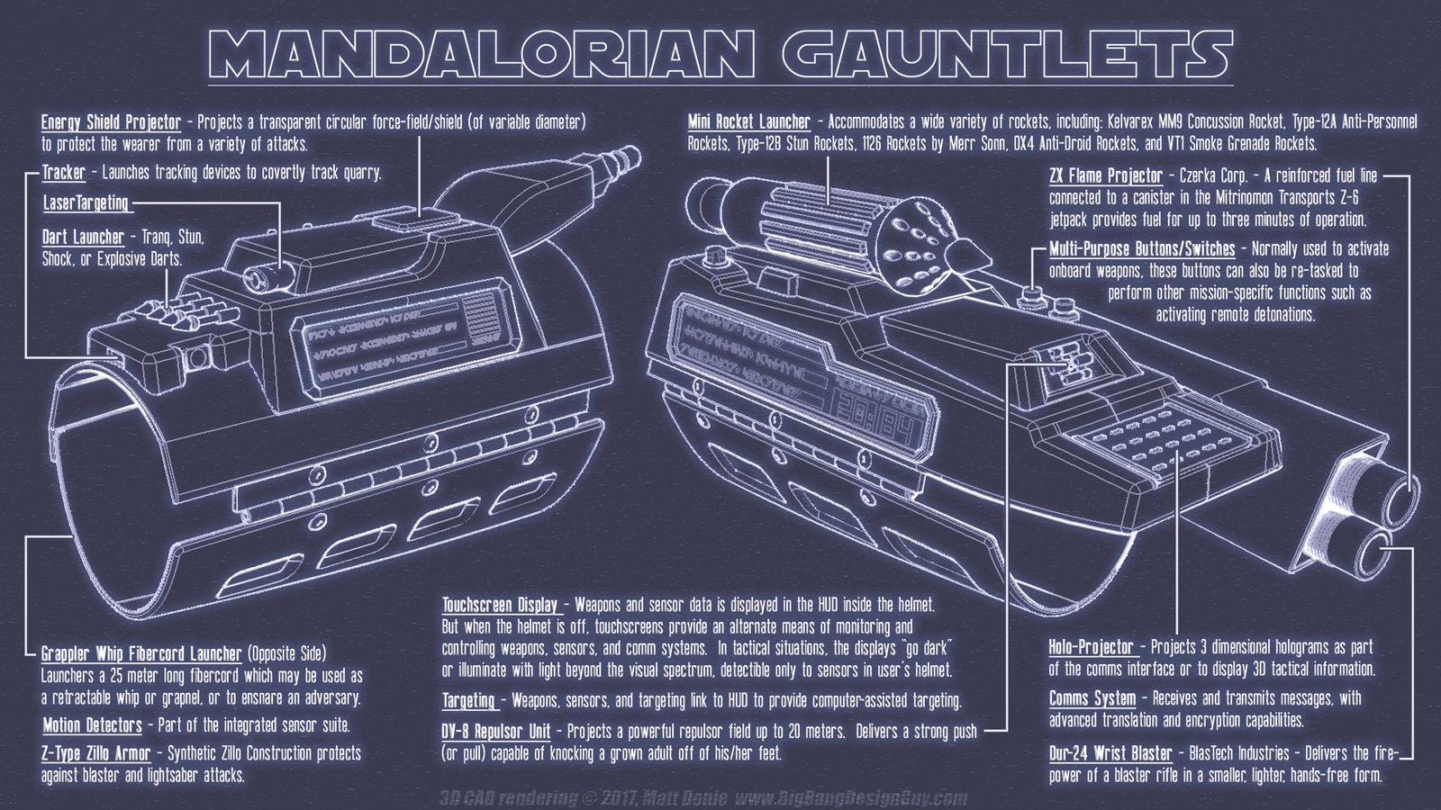 Mandalorian Gauntlet Vambrace Blueprints By Ravendeviant On Deviantart
