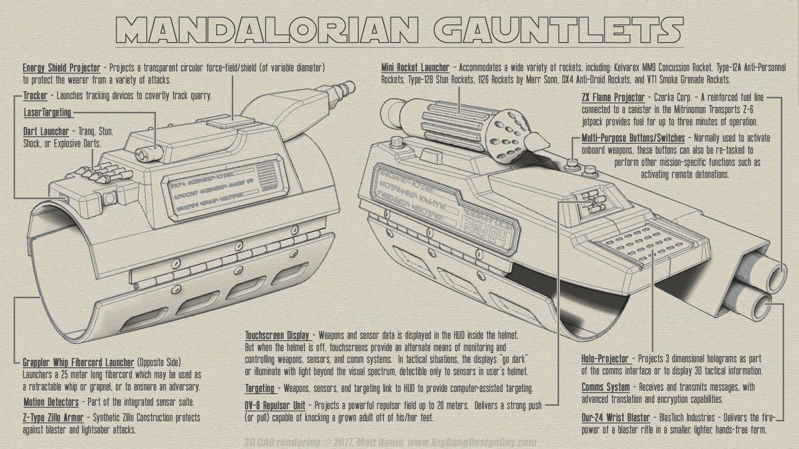 Mandalorian Gauntlet Vambrace Sketches By Ravendeviant On Deviantart