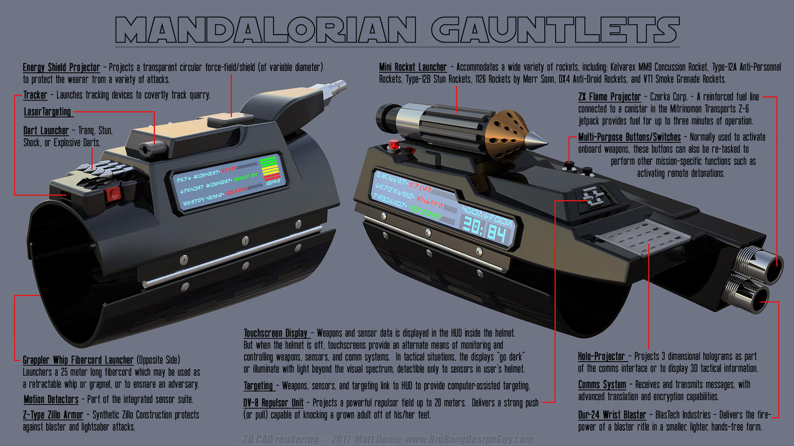Mandalorian Gauntlet Vambrace Features By Ravendeviant On Deviantart