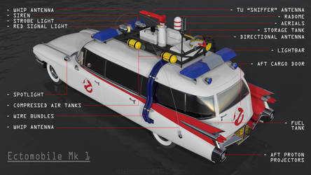 Ghostbusters Ectomobile - Rear Callouts