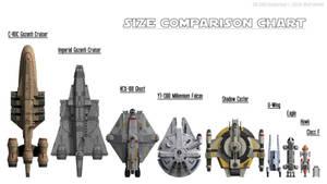 Size Comparison Chart - 02