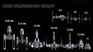 Size Comparison Chart - Fighters