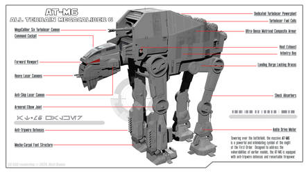 AT-M6 First Order Walker - Callouts