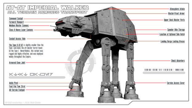 AT-AT Imperial Walker (Type II) - Callouts