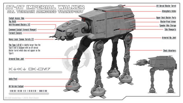 AT-AT Imperial Walker (Type 1) - Callouts