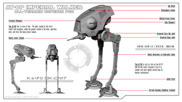 AT-DP Imperial Walker - Callouts