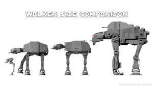 Walkers Size Comparison