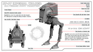 AT-ST Scout Walker - Callouts
