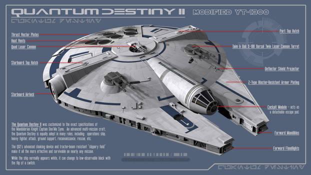 YT-1300 Quantum Destiny II - Callouts