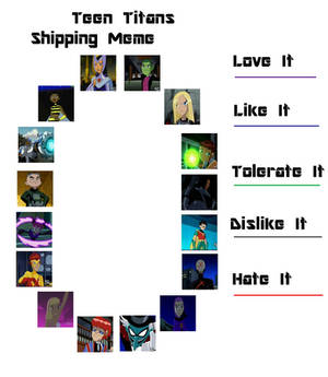 Teen Titans Shipping Meme