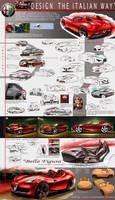 Alfa Romeo Figura banner by sk8nrail