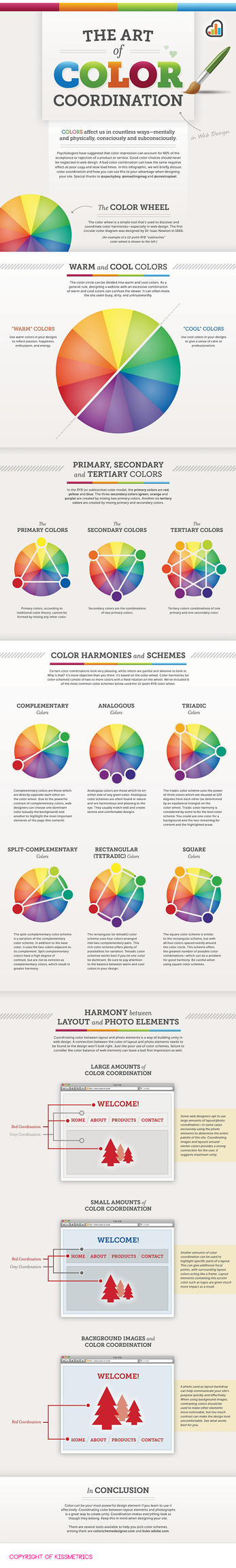 Theory of Colour by RosscoMT