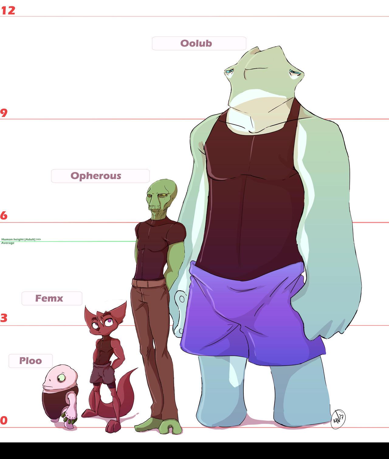 Character Figure Diagram By Femxandraddish On Deviantart