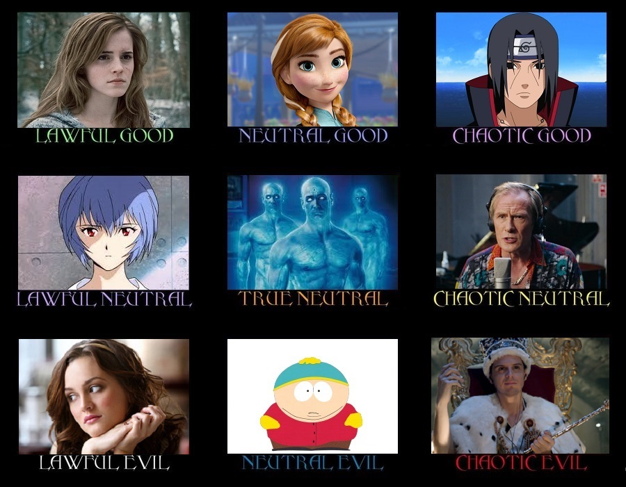 alignment_chart_meme_by_irismatidia dag6l93 alignment chart meme by irismatidia on deviantart