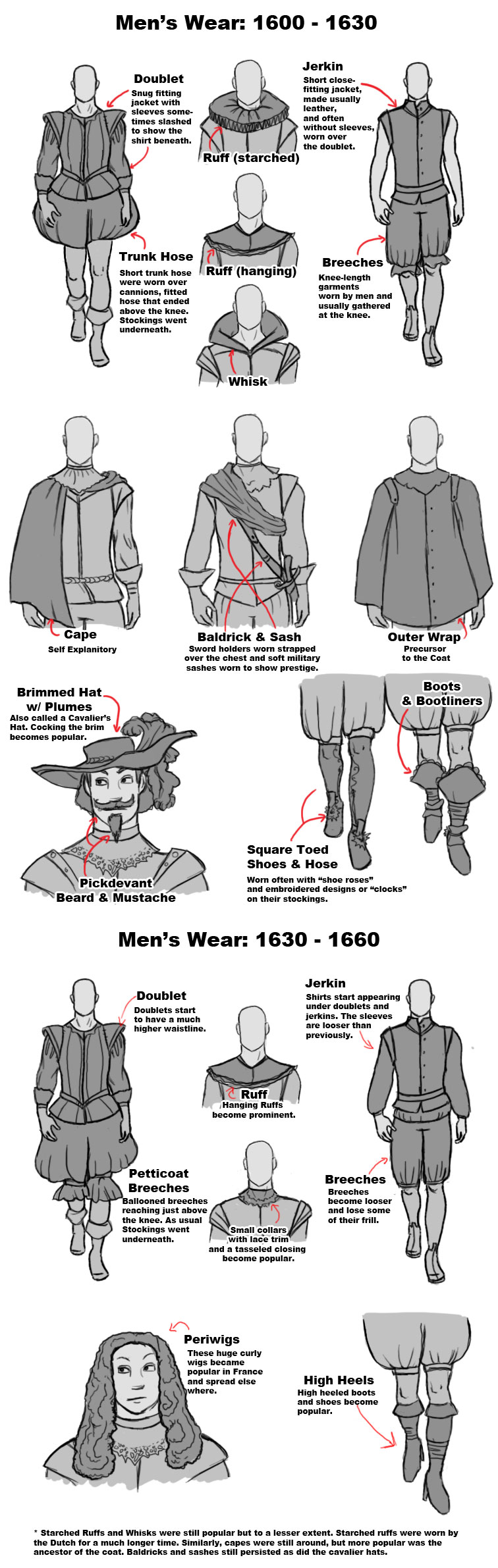 Early 17th Century Menswear by MelissaDalton