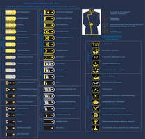 German-based space navy rank system