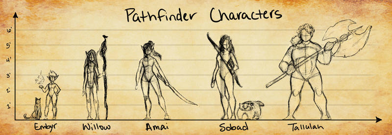 Pathfinder Characters by MaidenOfTheBlade