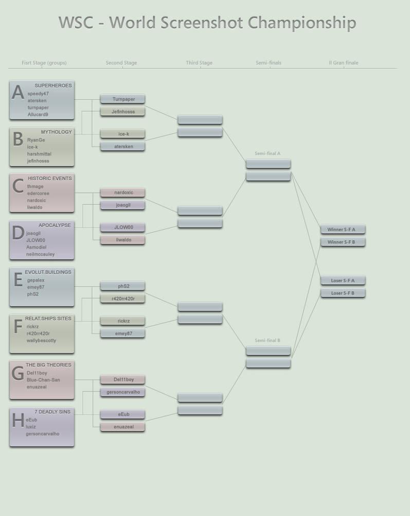 World S.Shot Champ. - Table